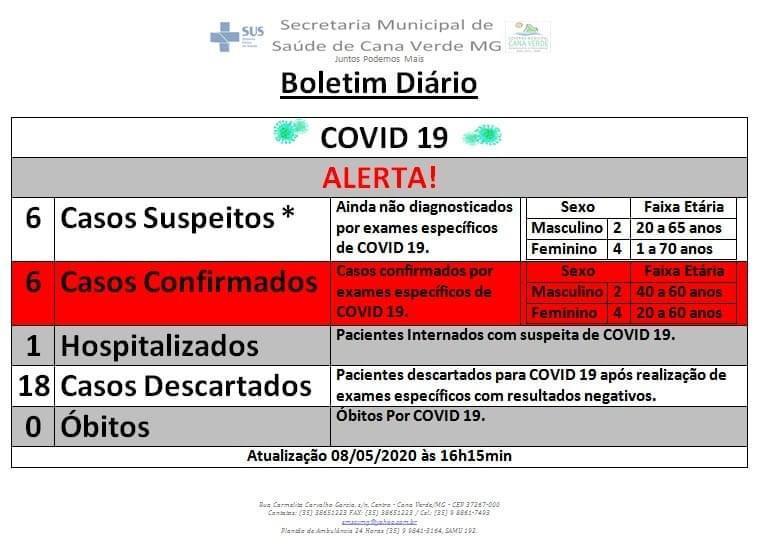 Cana Verde tem 6 casos confirmados do Novo Coronavírus COVID-19, veja como fica o novo decreto!